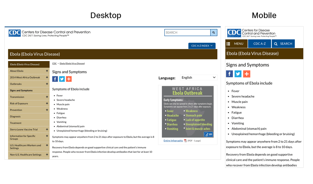 Desktop and mobile versions of cdc.gov with Ebola topics