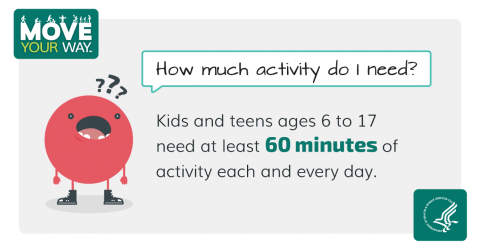 A MYW character asks: How much activity do I need? Kids and teens ages 6 to 17 need at least 60 minutes of activity each and every day.