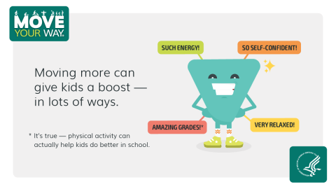 Physical activity provides kids with many benefits. A MYW character stands proud and smiling, with the following thought bubbles: Such energy! So self-confident! Amazing grades! Very relaxed!