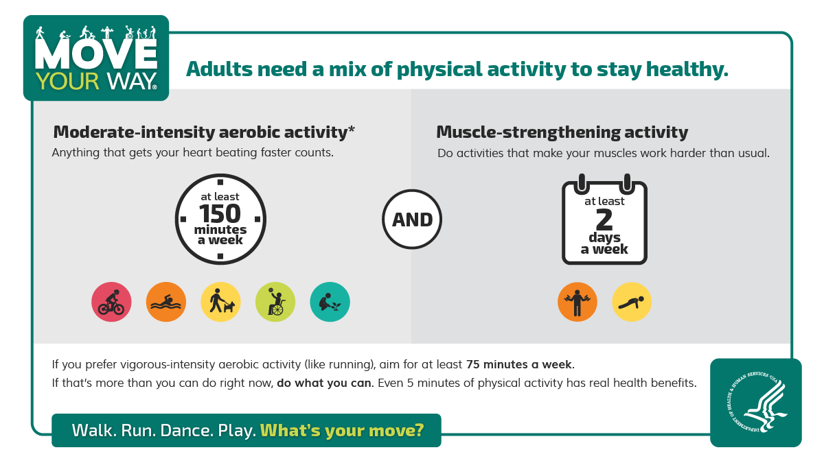 Adults need a mix of physical activity to stay healthy