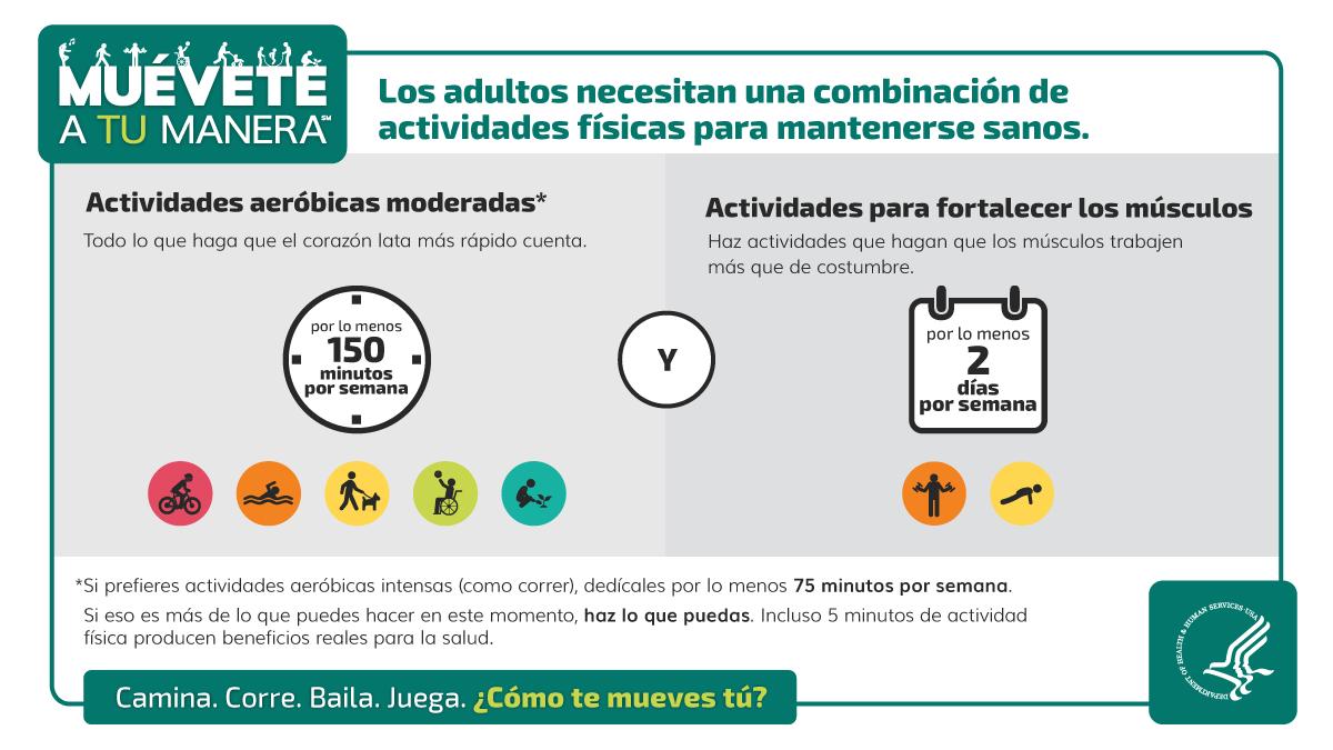 Los adultos necesitan una combinación de actividades físicas para mantenerse sanos.